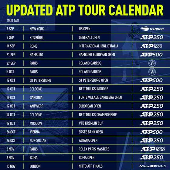 Calendario ATP   Puntodebreak