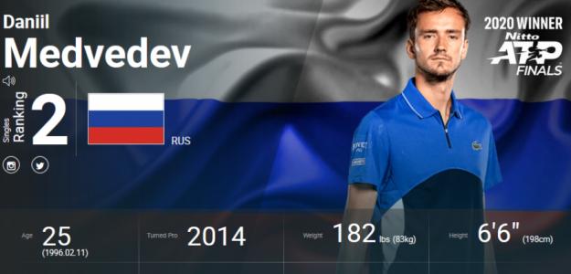 Daniil Medvedev, ascenso al número 2 del ranking ATP. Foto: atptour.com