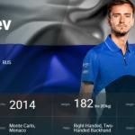 Daniil Medvedev, la materialización de un ascenso histórico al número 2 del ranking ATP